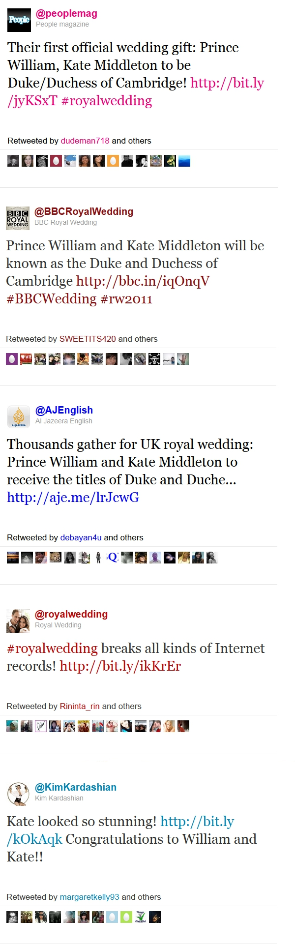 Royal Wedding Twitter Buzz - Top Tweets