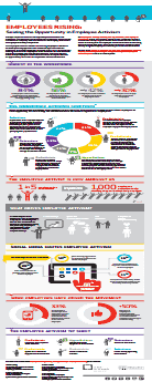 employees-rising-infographic