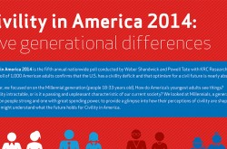 2014-WS-civility-infographic-R5